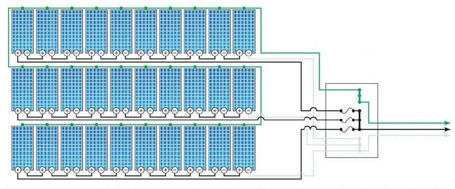 Aterramento do Painel Solar Fotovoltaico (Módulo Fotovoltaico)
