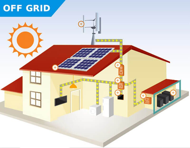 O que é energia solar fotovoltaica - Sistemas isolados ou off grid