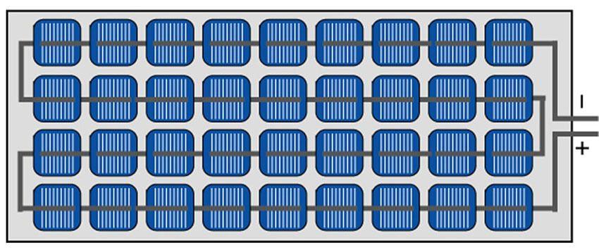 Células Fotovoltaicas Associadas em Série no Painel Solar Fotovoltaico (Módulo Fotovoltaico)