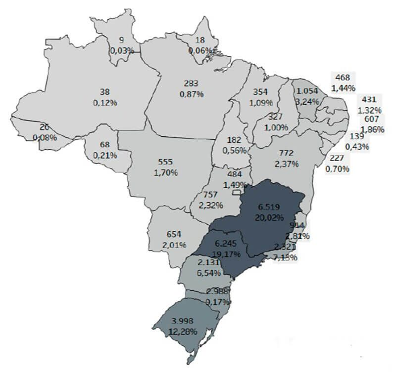 Energia Solar no Brasil - Número de Sistemas Conectados à Rede Por Unidade Federativa