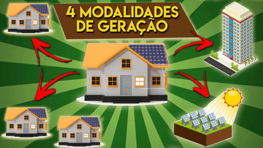 Saber ISSO fará você INSTALAR MAIS sistemas fotovoltaicos!