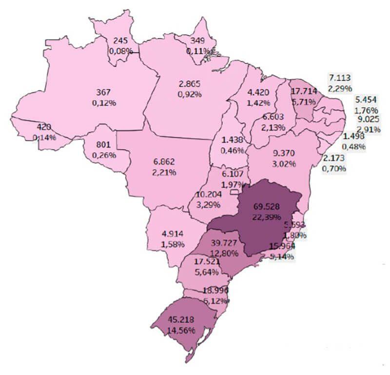 Energia Solar no Brasil - Potência Conectada à Rede (kWp) Por Unidade Federativa