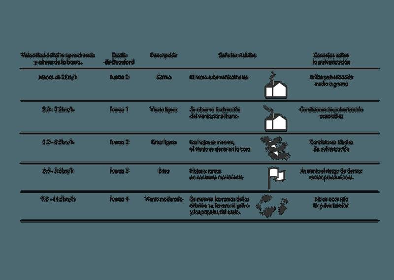 ASCENZA_SprayingAdvice_ESP_PD_v01-01.png
