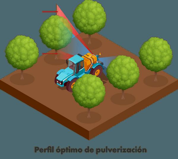 ASCENZA_Spray Profile_Spain_PD_v01.png
