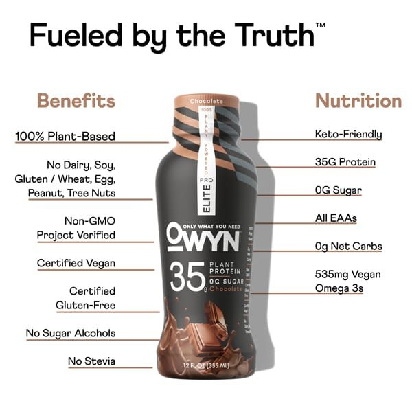 OWYN Chocolate Elite Pro Protein Shakes - Benefits