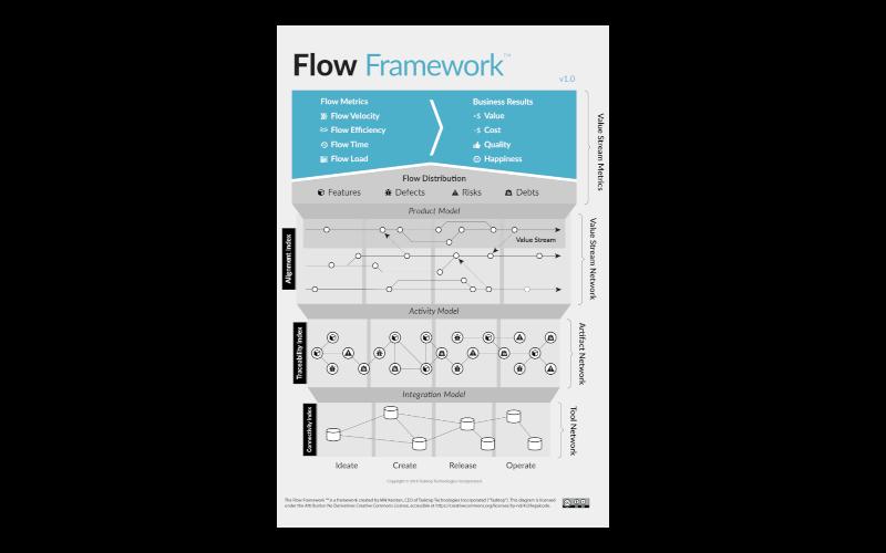 flow framework poster