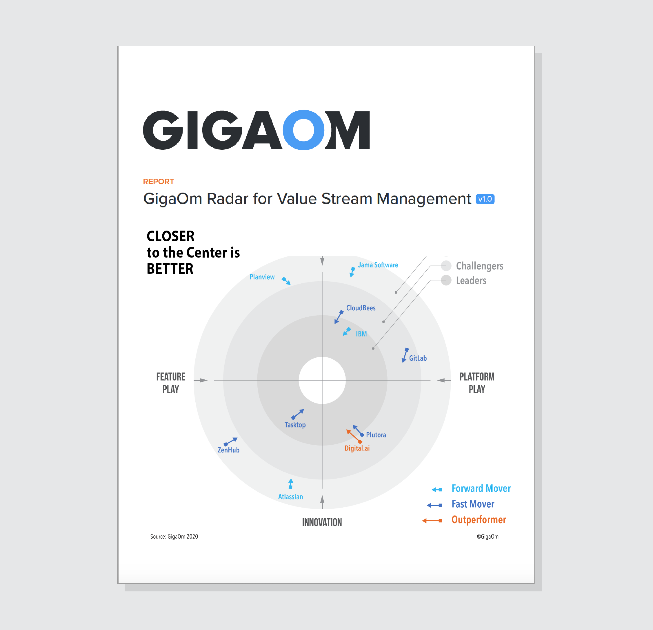 gigaom report vsm