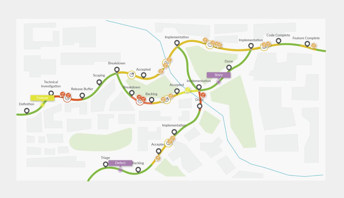 VSM mapping