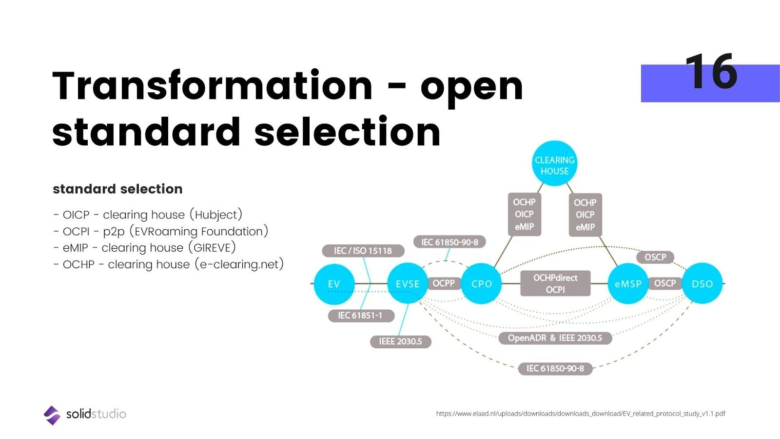 Unlocking eMobility platform using Open Standards - transformation