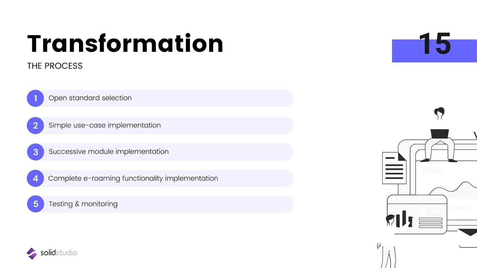 Unlocking eMobility platform using Open Standards - Transformation process