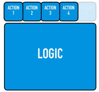 logic an actions