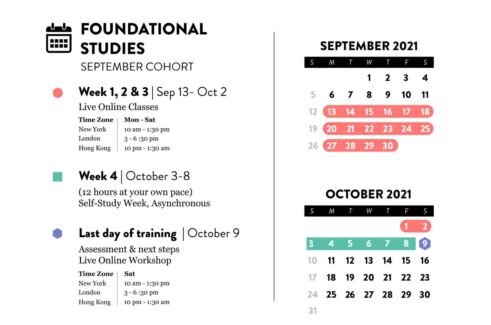 September 2021 Cohort