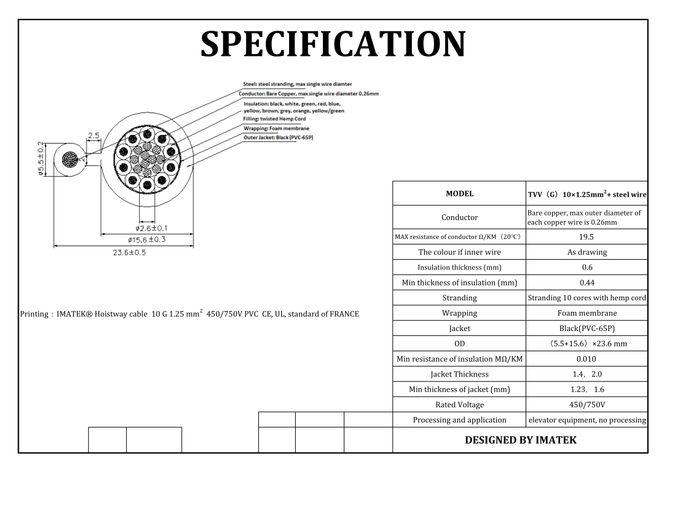 Spec - Thông số kỹ thuật