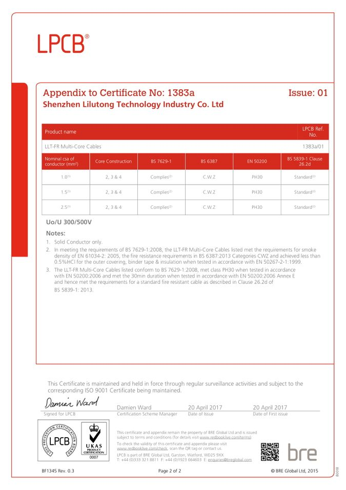 Giấy chứng nhận LPCB (Loss Prevention Certificate Board) của Anh