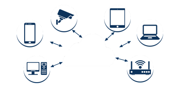 Illustration of feature: Connecting assets with cloud management.
