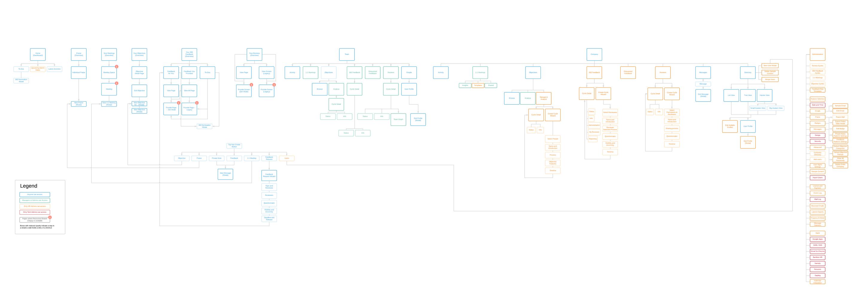 SI App Map