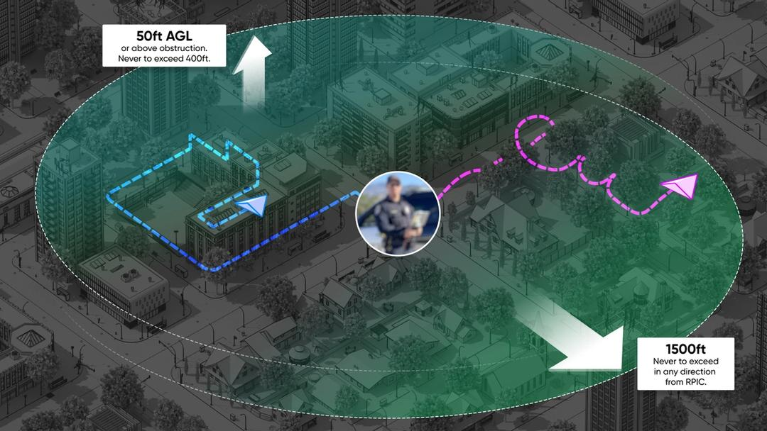 FAA Tactical BVLOS operations Skydio