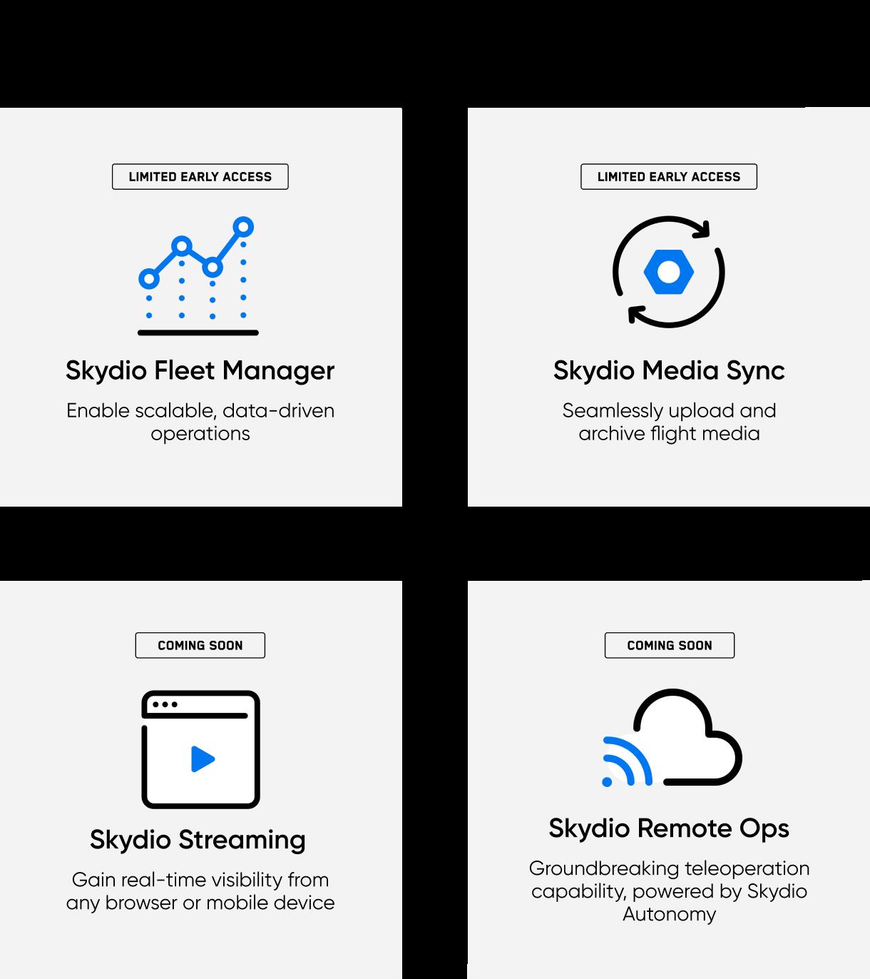 Skydio cloud diagram services