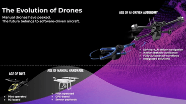 The evolution of autonomous drones