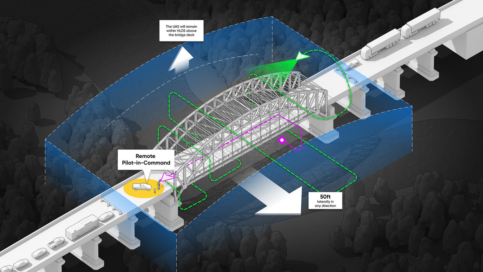 Bridge Inspection Skydio autonomous drone
