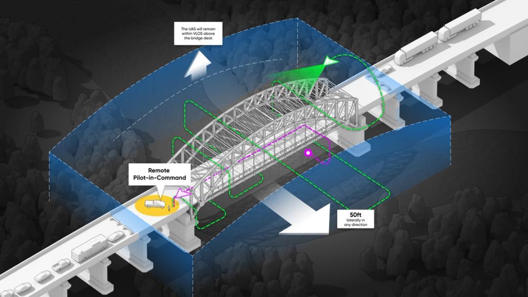 FAA BVLOS approval inspect bridges Skydio