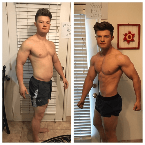 21 Day Shred Training Program By Steve Cook Fitness Culture For quite some time now, steve has been putting forth plenty of insane drinking videos on his social media that has made him go viral. 21 day shred training program by steve
