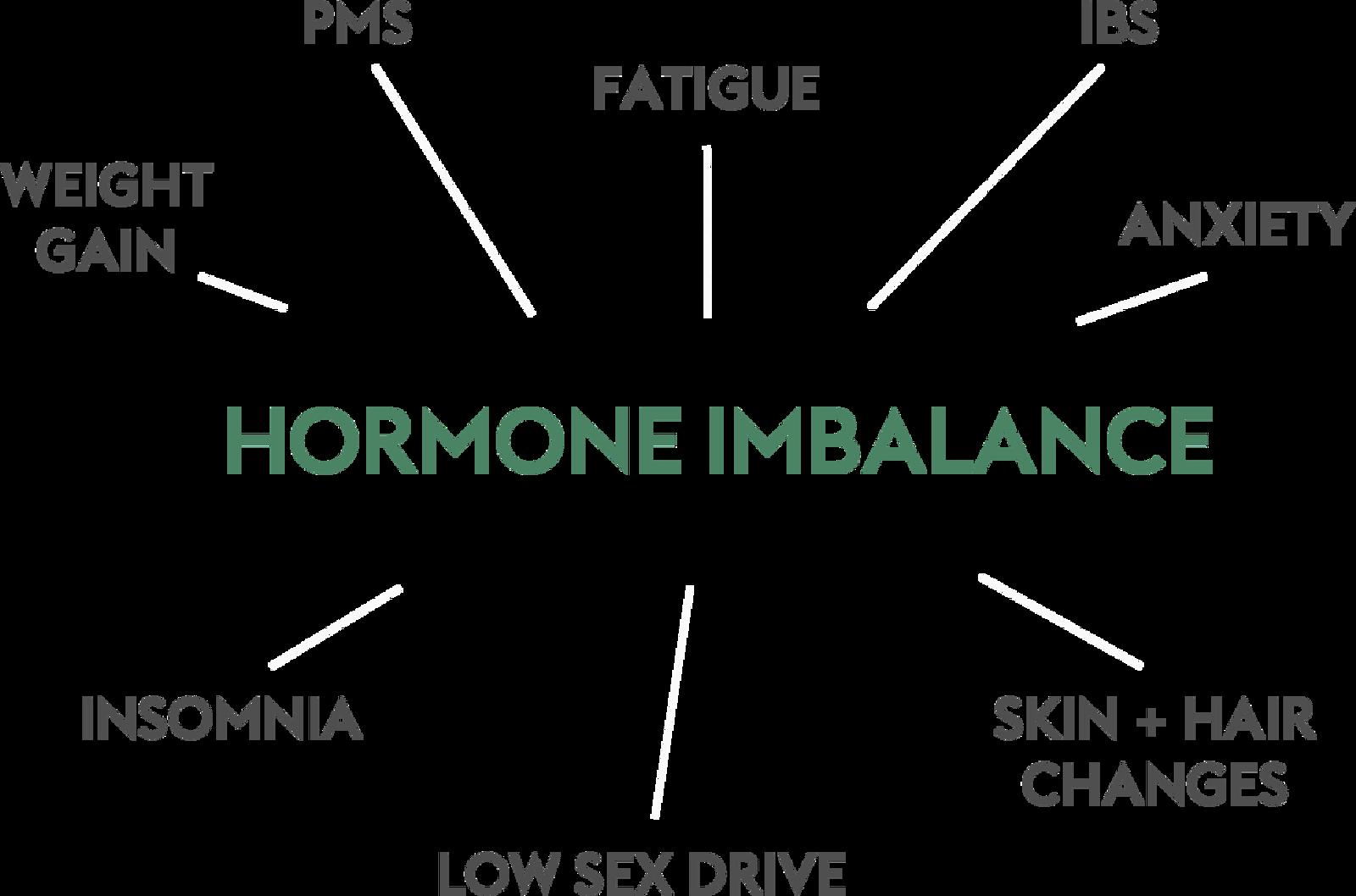 hormone symptoms