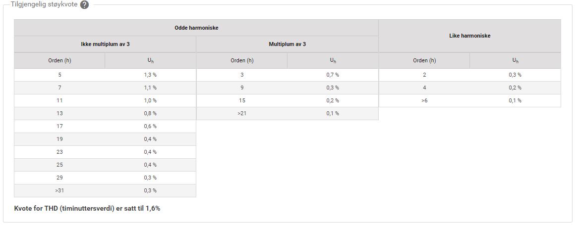 Bildet viser tabell over resultatet fra beregningen.