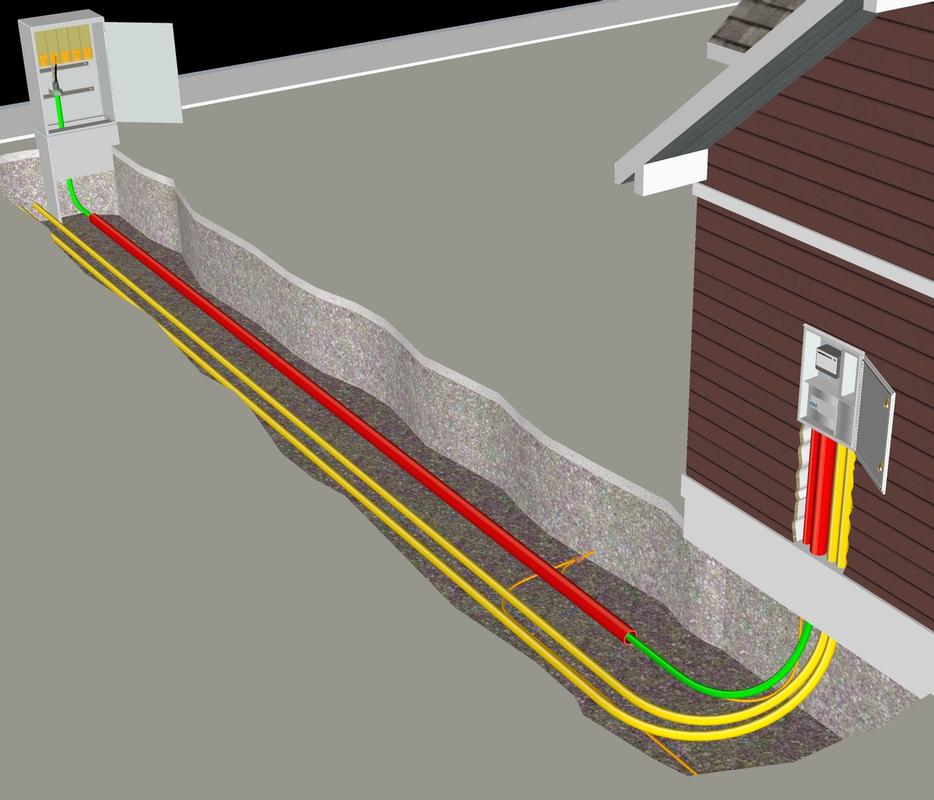 Bildet viser en illustrasjon av stikkledning Metode A