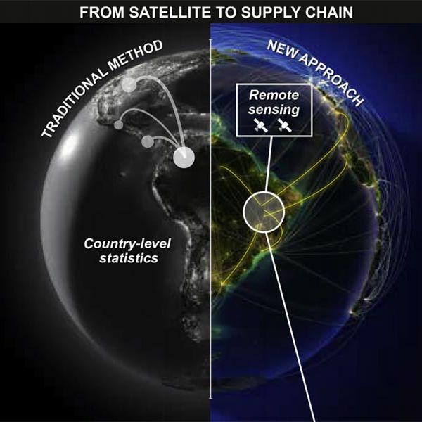 Satellite to supply chain graphic