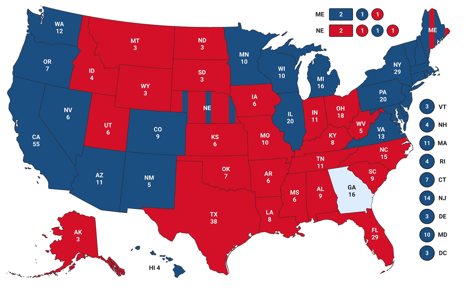 Fox News' election map. Each state is either red or blue, and contains the state code and number of electoral votes available. For states whose surface area is too small for a label, the state and number of electoral votes are written next to the map