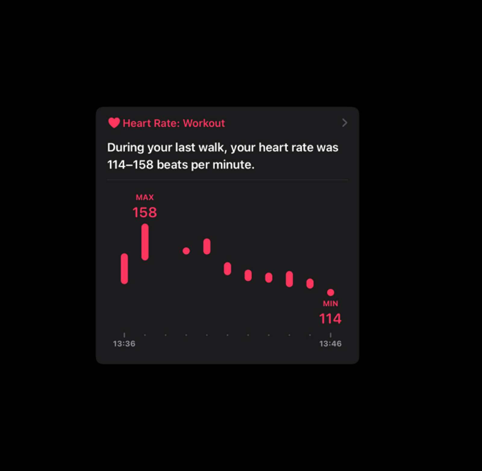 heart rate: workout card, during your last walk, your heart rate was 114-158 beats per minute, bar chart underneath