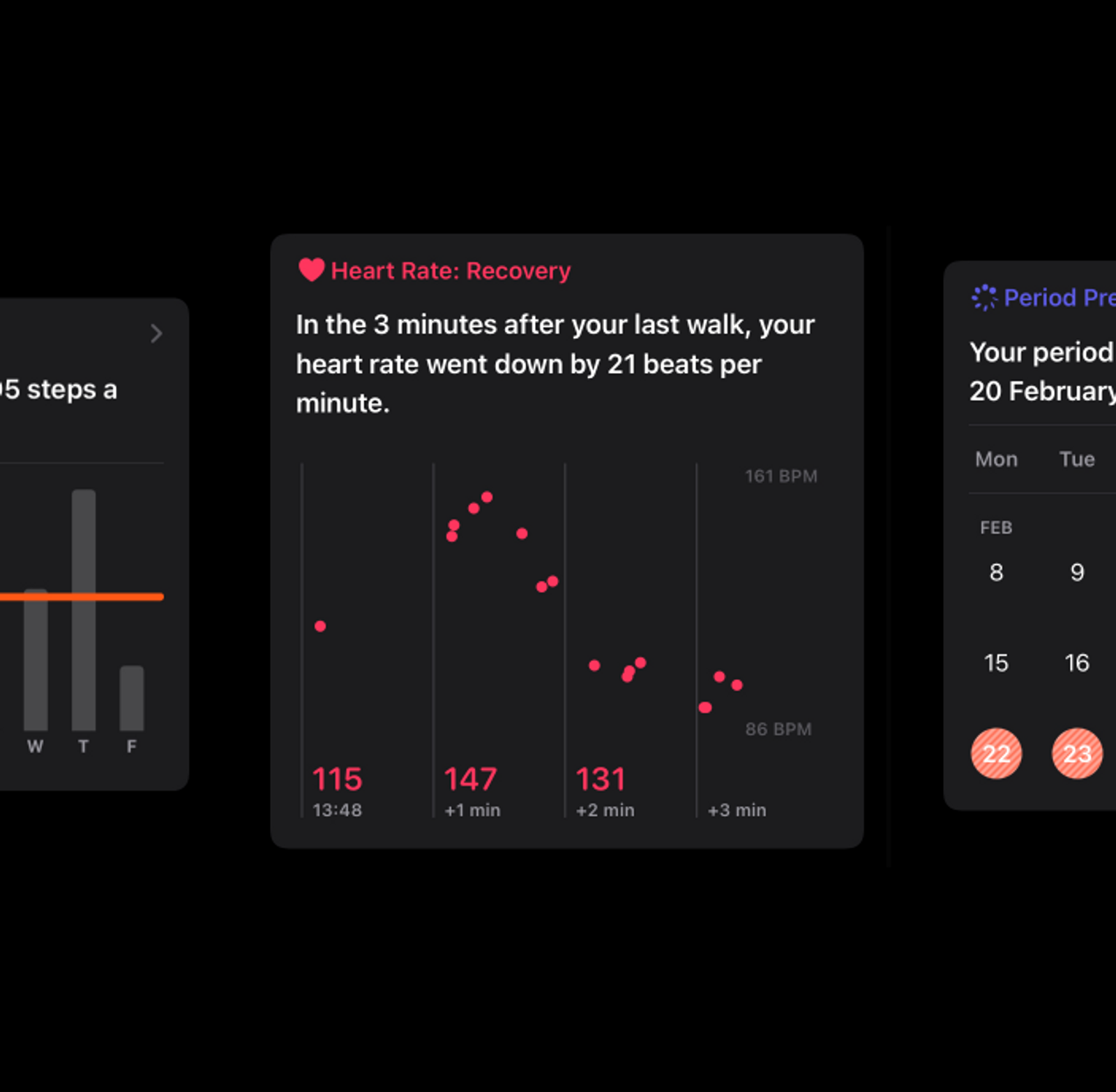 summary card: heart rate recovery, in the 3 minutes after your last walk, your heart rate went down by 21 beats per minute, scatterplot underneath