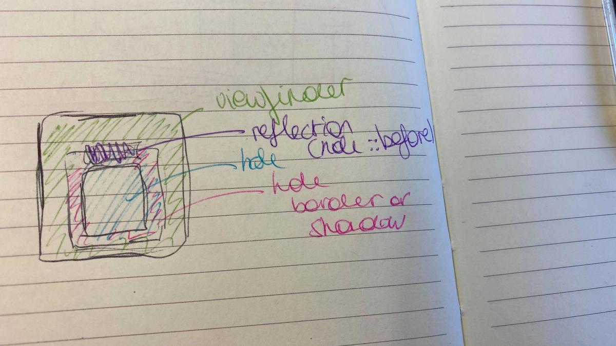 Detailed sketch of the viewfinder component, with css properties highlighted in different colors