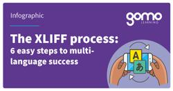 The XLIFF process: 6 easy steps to multi-language success Read more