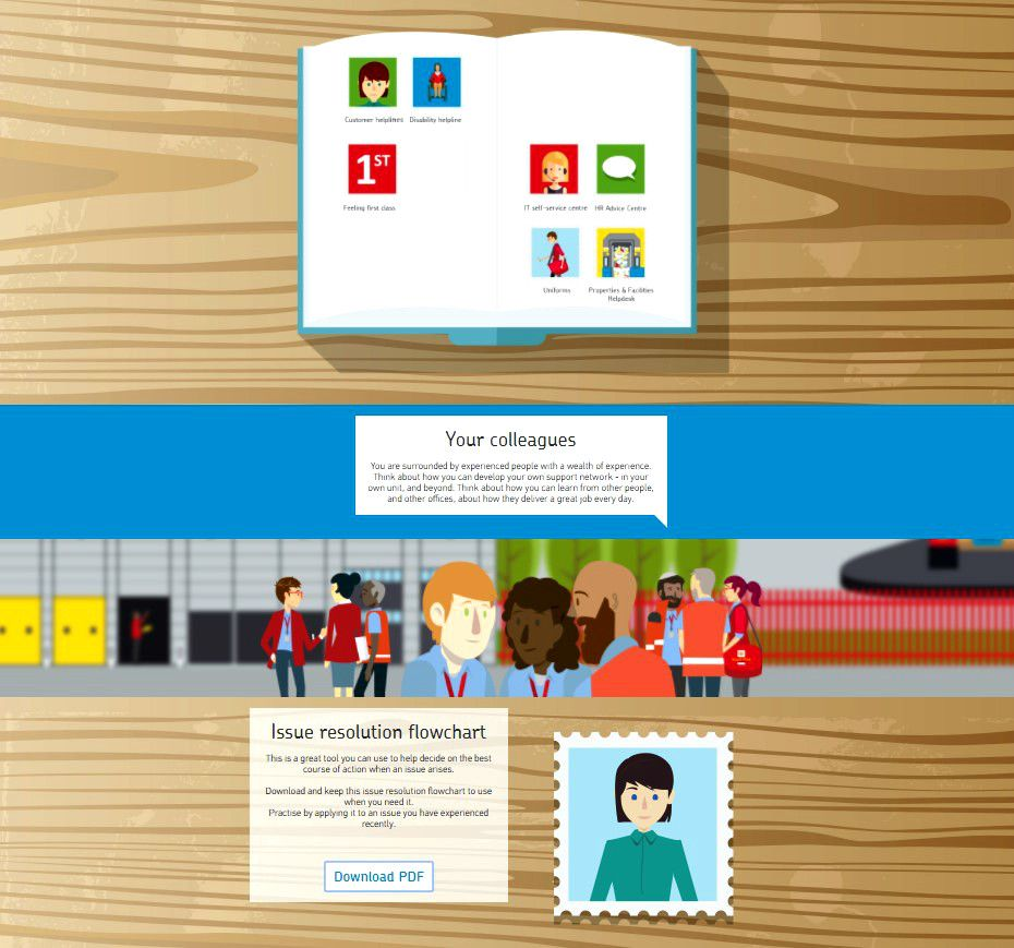 A screenshot of the 'your colleagues' section in Royal Mail's Knowing the Business enterprise learning