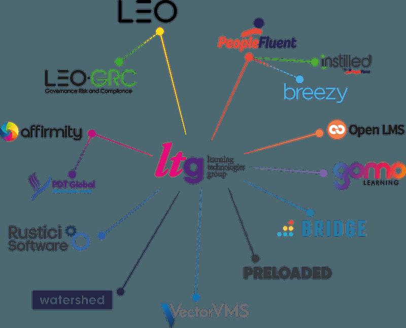 LTG constellation of brands