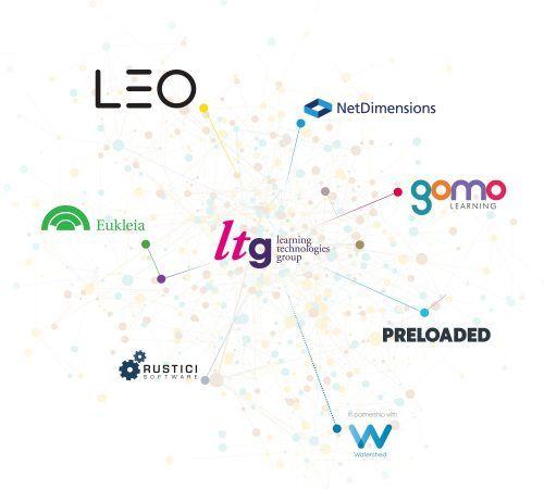 LTG constellation