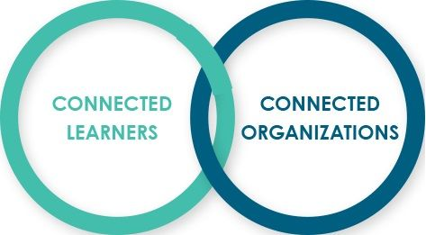 LEO Connected Learning - connected learners and connected organizations come together diagram
