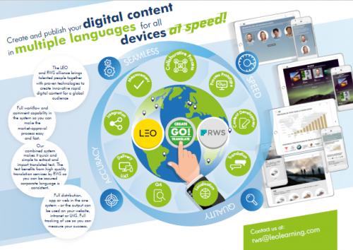 Digital content screen