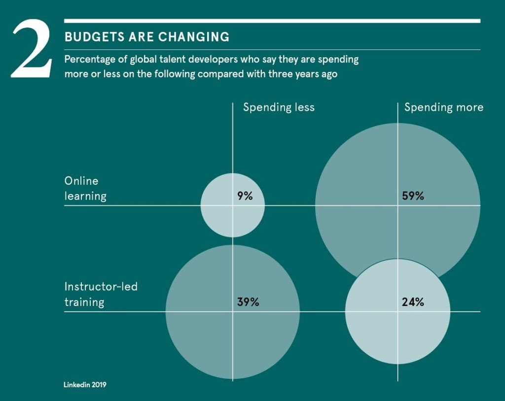 budgets-are-changing