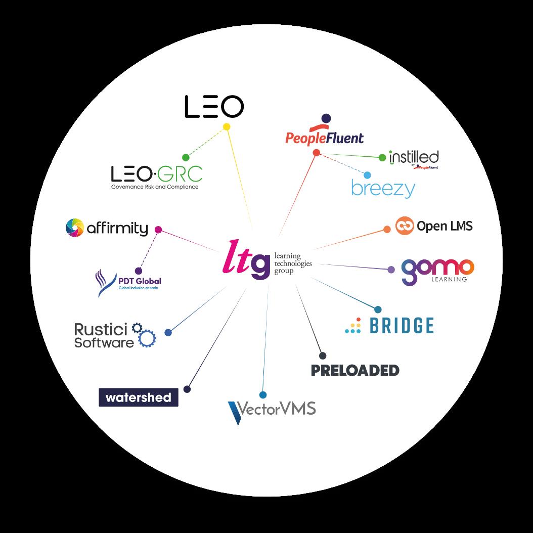the LTG constellation of brands