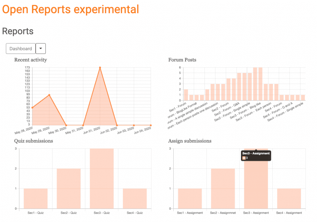 open-reports