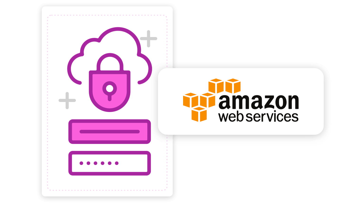 open lms and amazon web services
