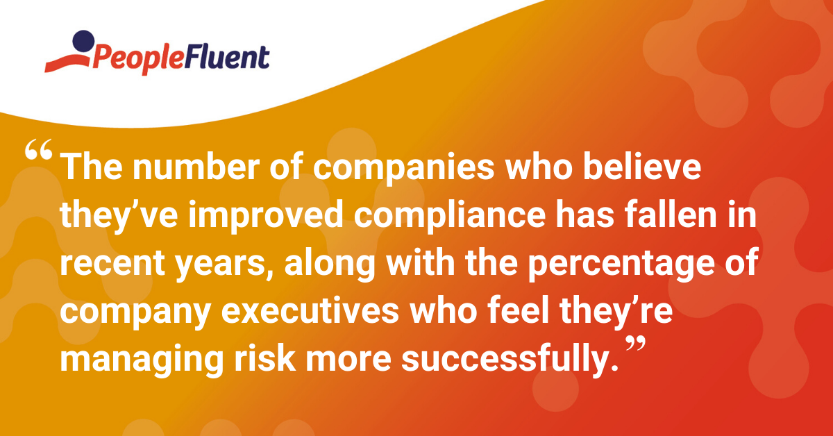 """The number of companies who believe they've improved compliance has fallen in recent years, along with the percentage of company executives who feel they're managing risk more successfully."""