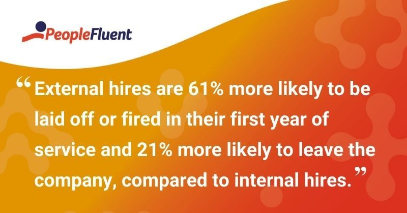 "This is a quote: ""External hires are 61% more likely to be laid off or fired in their first year of service and 21% more likely to leave the company, compared to internal hires."""