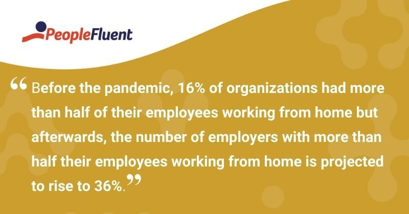"""This is a quote: """"Before the pandemic, 16% of organizations had more than half of their employees working from home but afterwards, the number of employers with more than half their employees working from home is projected to rise to 36%."""""""