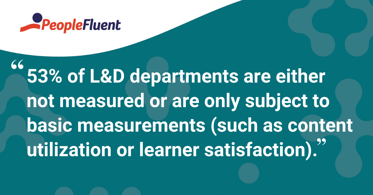 """53% of L&D departments are either not measured or are only subject to basic measurements (such as content utilization or learner satisfaction)."""