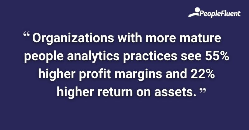 Organizations with more mature people analytics practices see 55% higher profit margins and 22% higher return on assets