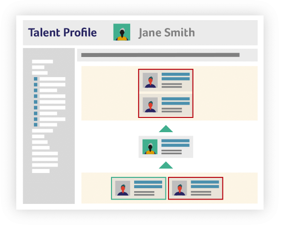 PeopleFluent Talent Profile